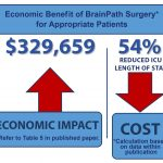 FINAL ADJUSTED by Ryan economic impact graphic