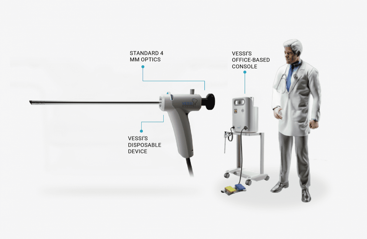 Vessi Medical, Reports 1st in Human Procedure with Cryotherapy System for Bladder Cancer